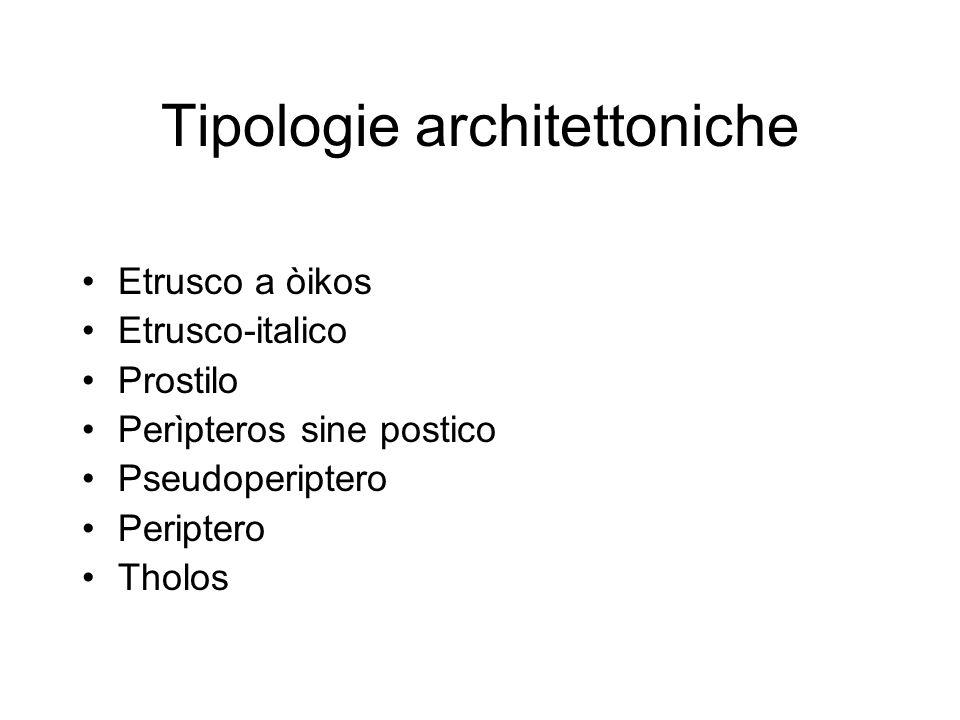 Tipologie architettoniche Etrusco a òikos Etrusco-italico Prostilo Perìpteros sine postico Pseudoperiptero Periptero Tholos