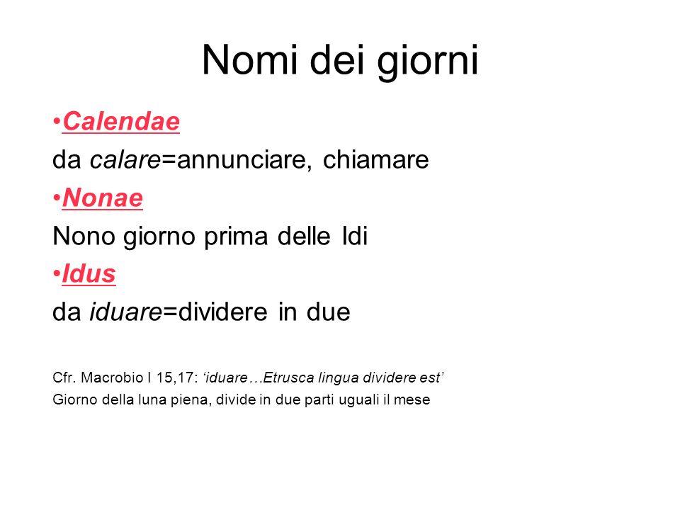 Nomi dei giorni Calendae da calare=annunciare, chiamare Nonae Nono giorno prima delle Idi Idus da iduare=dividere in due Cfr.