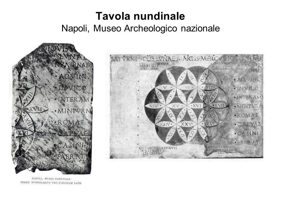 Tavola nundinale Napoli, Museo Archeologico nazionale