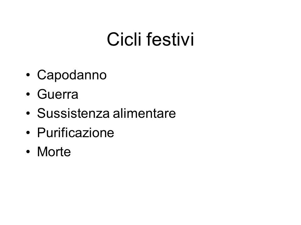 Capodanno 3/5 gennaio Compitalia 24 febbraio Regifugium 15 marzo Anna Perenna 17 dicembre Saturnalia 23 dicembre Larentalia