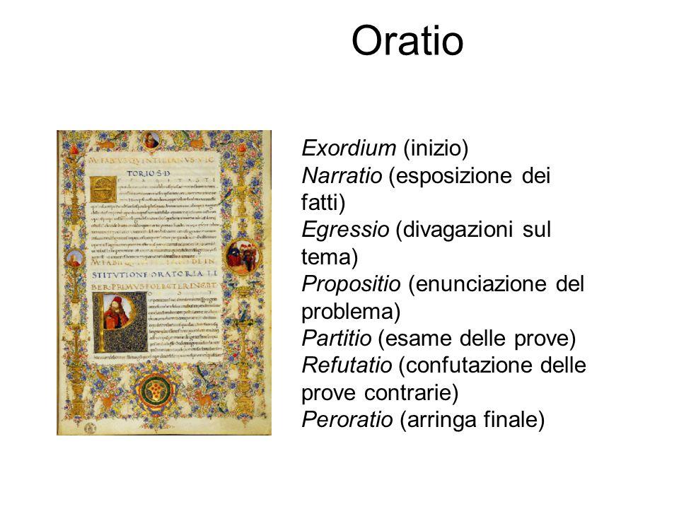 Oratio Exordium (inizio) Narratio (esposizione dei fatti) Egressio (divagazioni sul tema) Propositio (enunciazione del problema) Partitio (esame delle