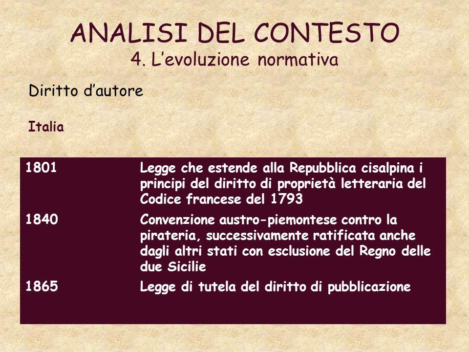ANALISI DEL CONTESTO 4. Levoluzione normativa Diritto dautore Italia 1801Legge che estende alla Repubblica cisalpina i principi del diritto di proprie