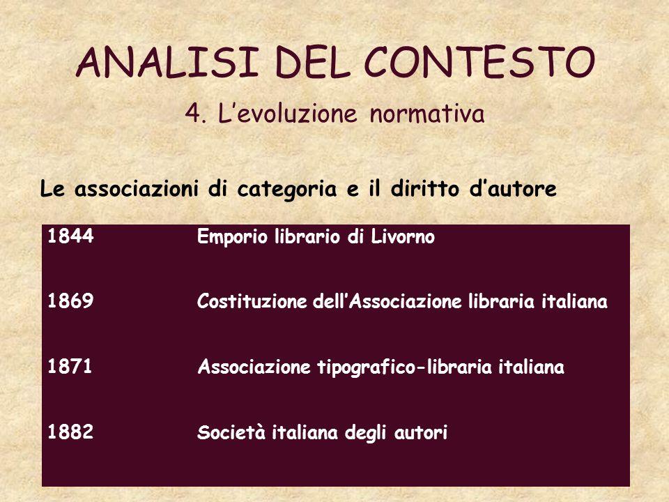 ANALISI DEL CONTESTO 4. Levoluzione normativa Le associazioni di categoria e il diritto dautore 1844Emporio librario di Livorno 1869Costituzione dellA