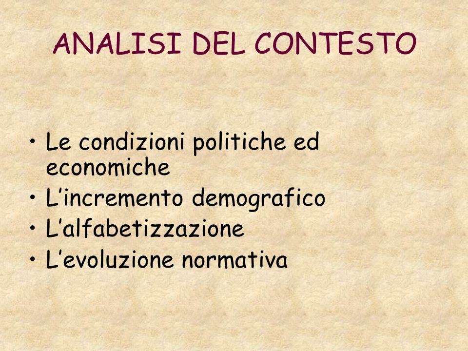 ANALISI DEL CONTESTO 1.Le condizioni politiche ed economiche 19.