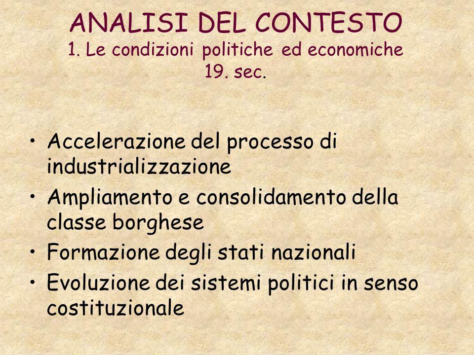 ANALISI DEL CONTESTO 1. Le condizioni politiche ed economiche 19. sec. Accelerazione del processo di industrializzazione Ampliamento e consolidamento