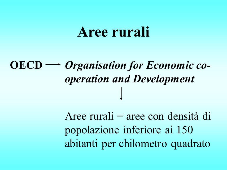 La Polita Agricola Comune (PAC) incremento della produttività agricola Fase iniziale redditività del settore agricolo entra in vigore nel 1962