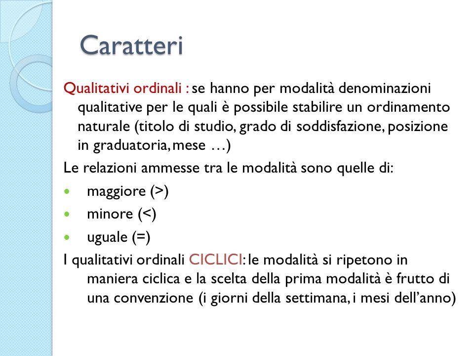 Caratteri Qualitativi ordinali : se hanno per modalità denominazioni qualitative per le quali è possibile stabilire un ordinamento naturale (titolo di