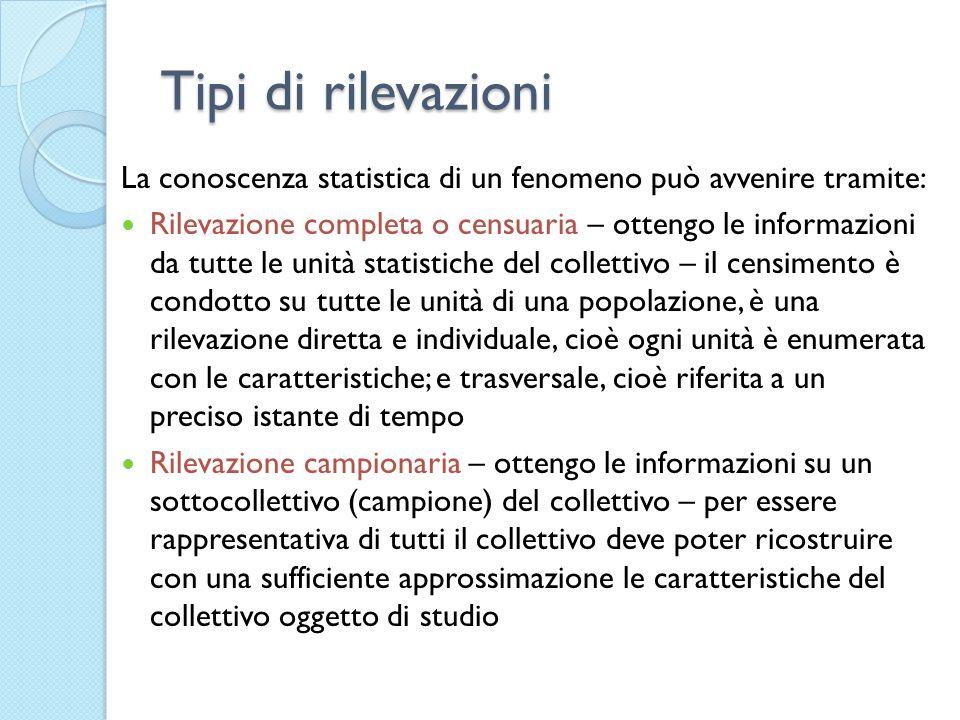 Tipi di rilevazioni La conoscenza statistica di un fenomeno può avvenire tramite: Rilevazione completa o censuaria – ottengo le informazioni da tutte