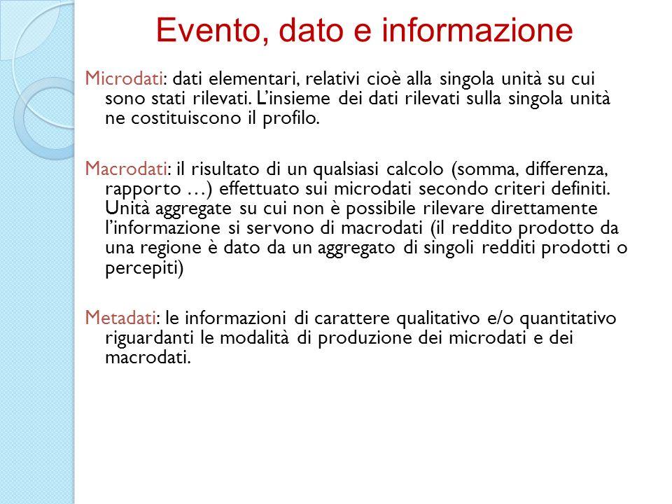 Microdati: dati elementari, relativi cioè alla singola unità su cui sono stati rilevati. Linsieme dei dati rilevati sulla singola unità ne costituisco