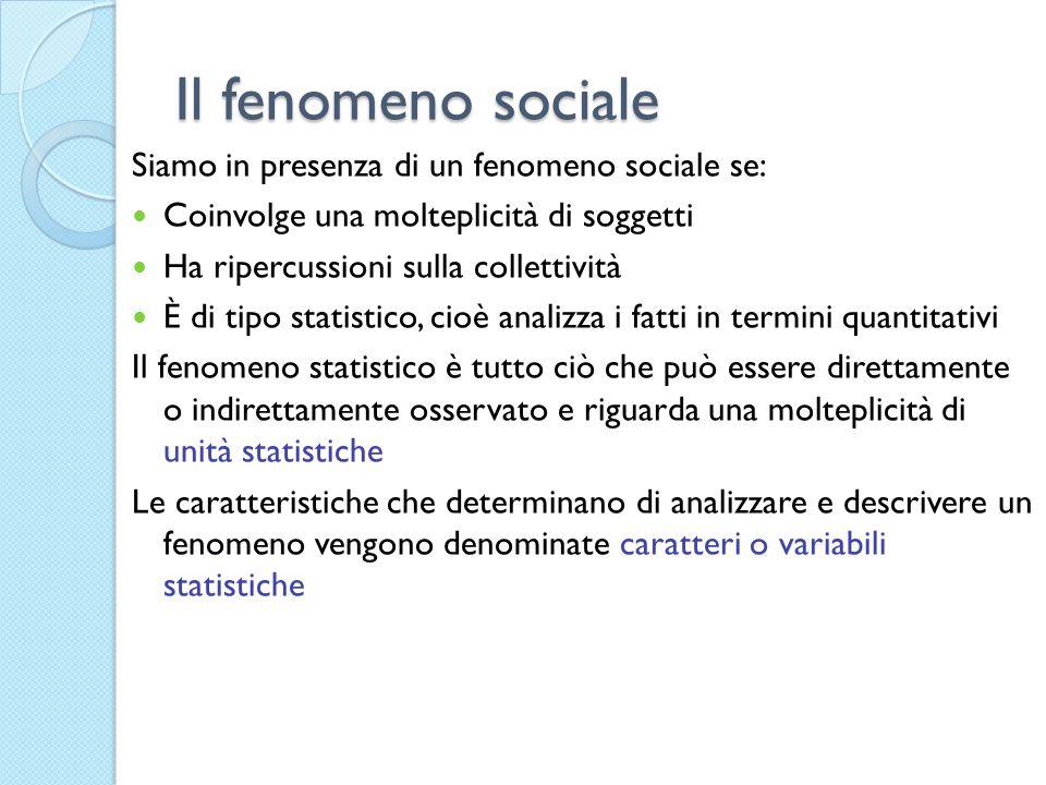 Il fenomeno sociale Siamo in presenza di un fenomeno sociale se: Coinvolge una molteplicità di soggetti Ha ripercussioni sulla collettività È di tipo