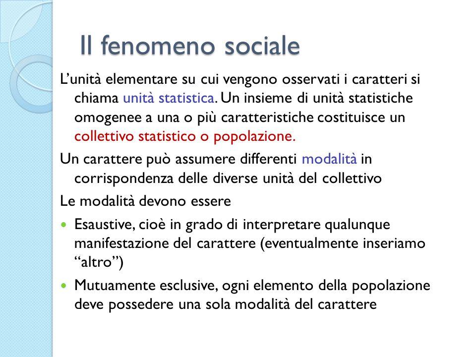 Il fenomeno sociale Lunità elementare su cui vengono osservati i caratteri si chiama unità statistica. Un insieme di unità statistiche omogenee a una