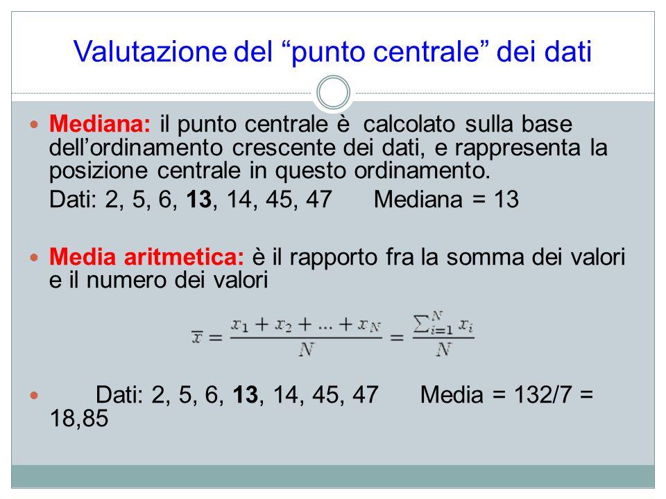 Valutazione del punto centrale dei dati Mediana: il punto centrale è calcolato sulla base dellordinamento crescente dei dati, e rappresenta la posizio
