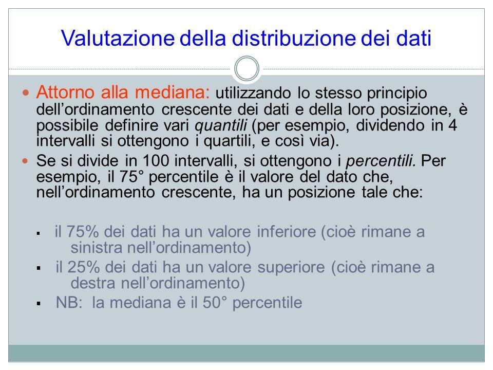 Valutazione della distribuzione dei dati Attorno alla mediana: utilizzando lo stesso principio dellordinamento crescente dei dati e della loro posizio