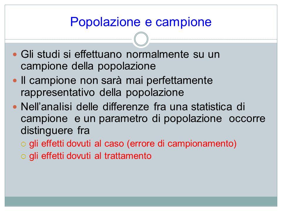 Popolazione e campione Gli studi si effettuano normalmente su un campione della popolazione Il campione non sarà mai perfettamente rappresentativo del