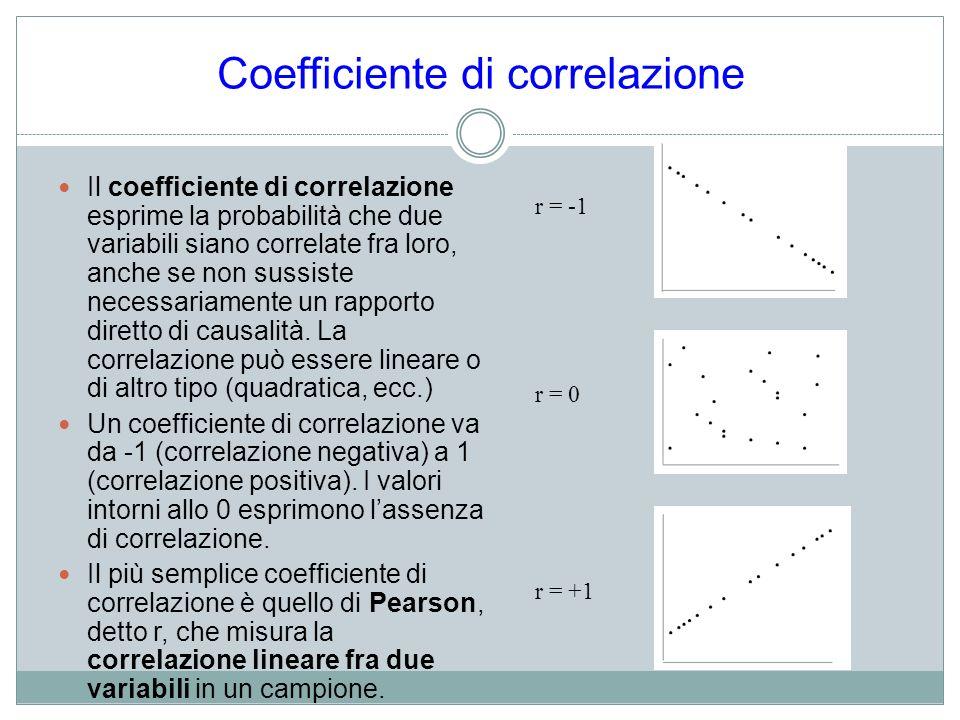 Coefficiente di correlazione Il coefficiente di correlazione esprime la probabilità che due variabili siano correlate fra loro, anche se non sussiste