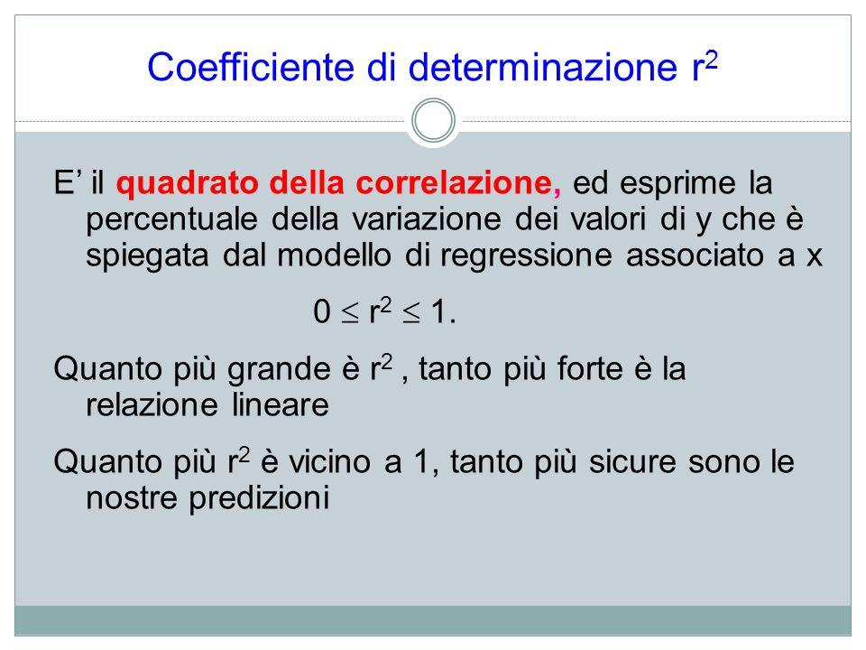 Coefficiente di determinazione r 2 E il quadrato della correlazione, ed esprime la percentuale della variazione dei valori di y che è spiegata dal mod