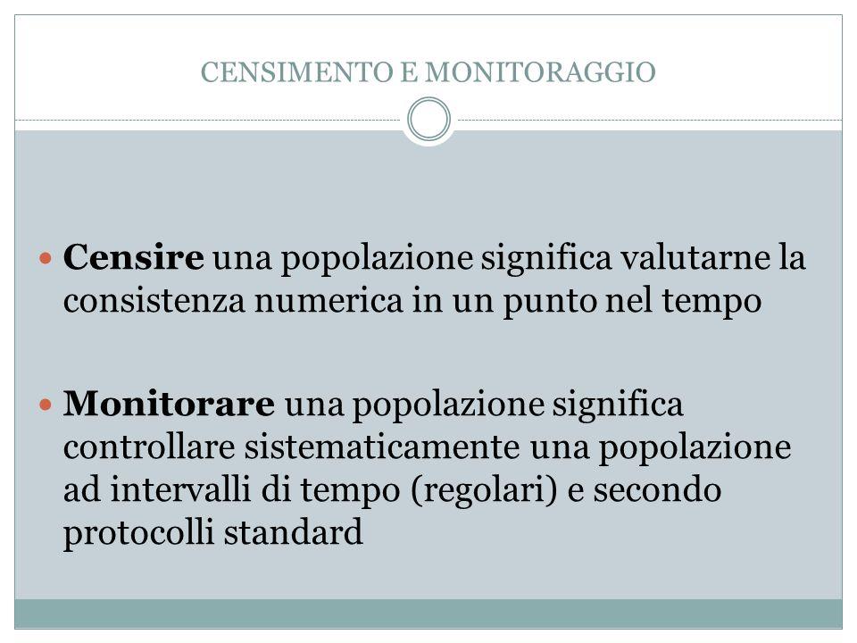 CENSIMENTO E MONITORAGGIO Censire una popolazione significa valutarne la consistenza numerica in un punto nel tempo Monitorare una popolazione signifi