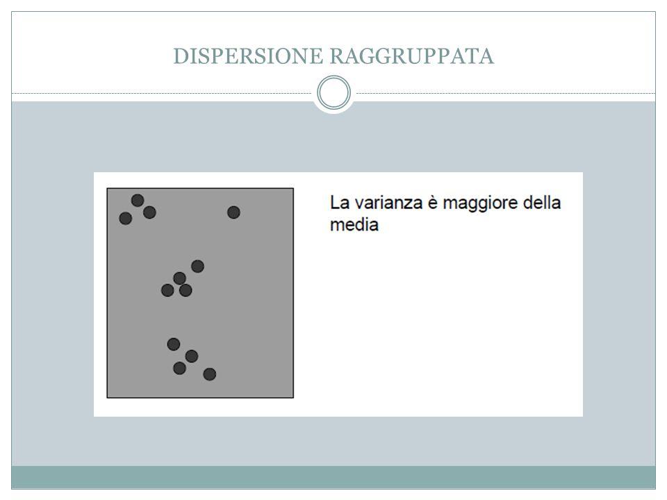 DISPERSIONE RAGGRUPPATA