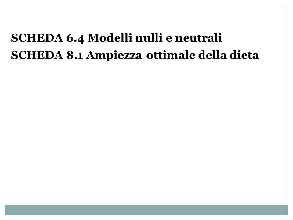 SCHEDA 6.4 Modelli nulli e neutrali SCHEDA 8.1 Ampiezza ottimale della dieta