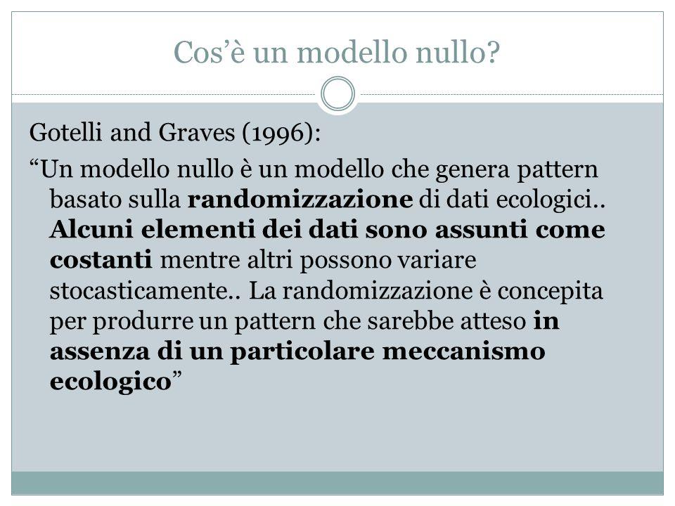 Cosè un modello nullo? Gotelli and Graves (1996): Un modello nullo è un modello che genera pattern basato sulla randomizzazione di dati ecologici.. Al