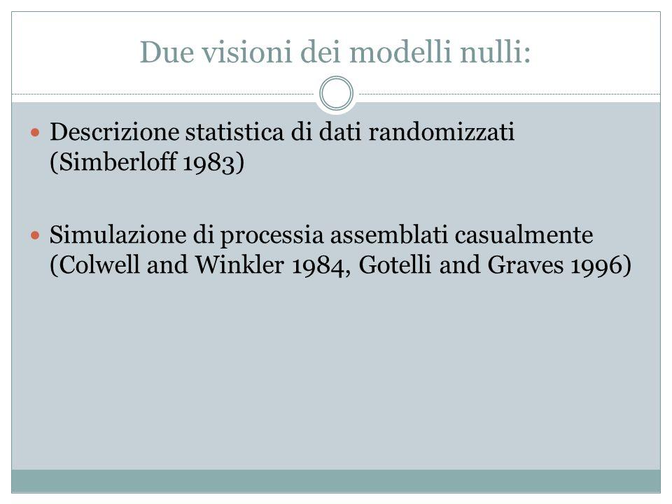 Due visioni dei modelli nulli: Descrizione statistica di dati randomizzati (Simberloff 1983) Simulazione di processia assemblati casualmente (Colwell