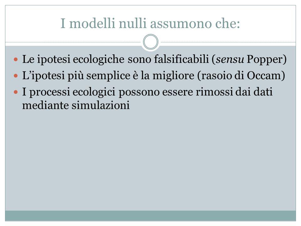 I modelli nulli assumono che: Le ipotesi ecologiche sono falsificabili (sensu Popper) Lipotesi più semplice è la migliore (rasoio di Occam) I processi