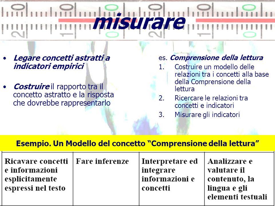 Legare concetti astratti a indicatori empirici Costruire il rapporto tra il concetto astratto e la risposta che dovrebbe rappresentarlo es.