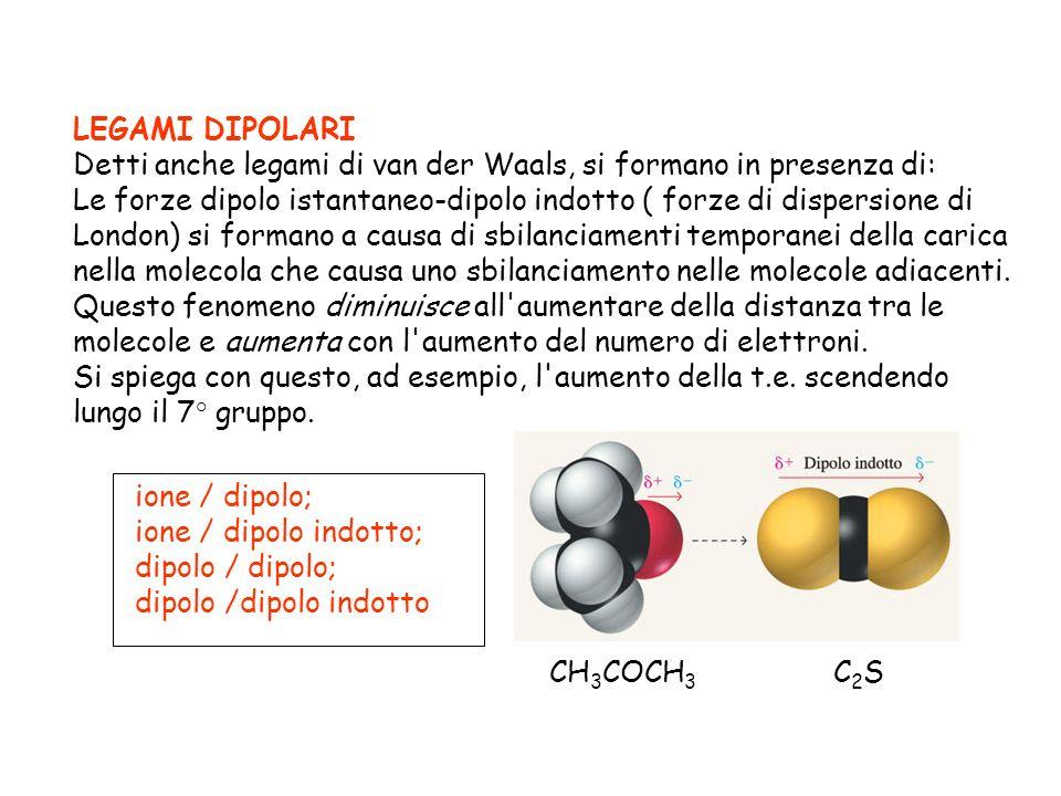 ione / dipolo; ione / dipolo indotto; dipolo / dipolo; dipolo /dipolo indotto LEGAMI DIPOLARI Detti anche legami di van der Waals, si formano in prese