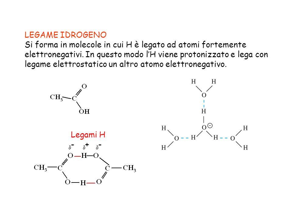 LEGAME IDROGENO Si forma in molecole in cui H è legato ad atomi fortemente elettronegativi. In questo modo lH viene protonizzato e lega con legame ele