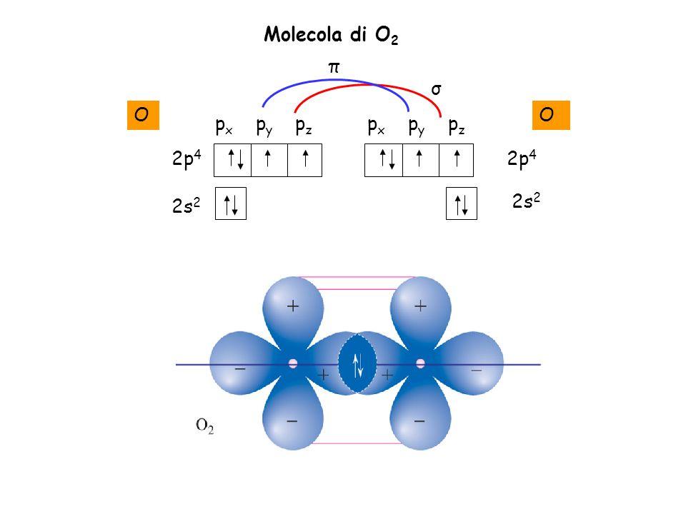 2s 2 O 2p 4 2s 2 O 2p 4 p x p y p z Molecola di O 2 σ π
