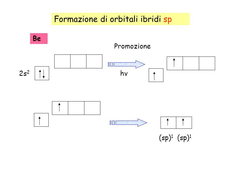 Be 2s 2 hνhν Formazione di orbitali ibridi sp Promozione (sp) 1