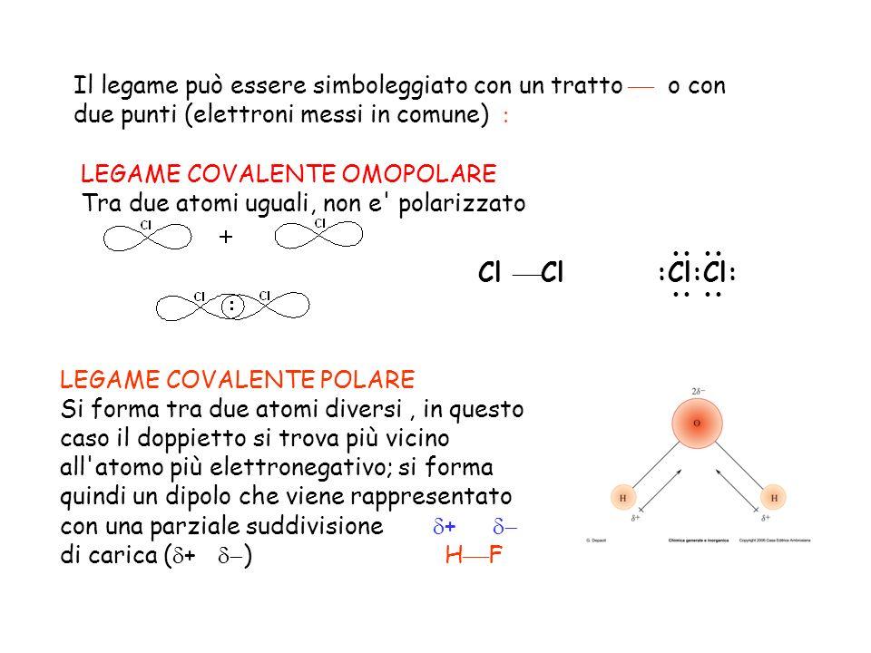 Il legame può essere simboleggiato con un tratto o con due punti (elettroni messi in comune) LEGAME COVALENTE OMOPOLARE Tra due atomi uguali, non e' p