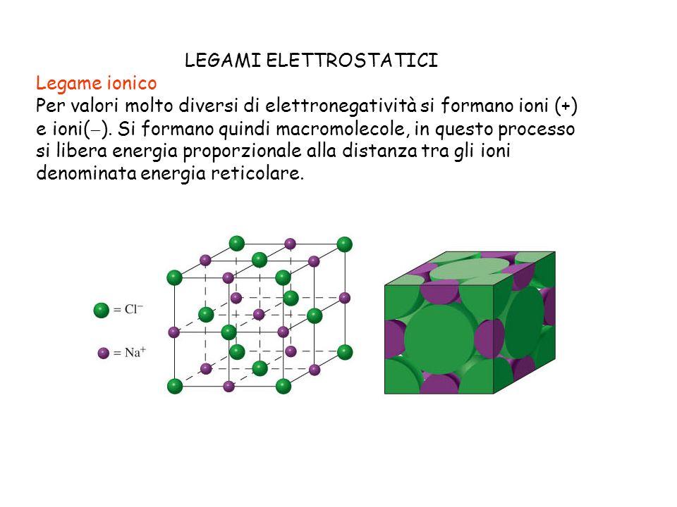 LEGAMI ELETTROSTATICI Legame ionico Per valori molto diversi di elettronegatività si formano ioni (+) e ioni( ). Si formano quindi macromolecole, in q