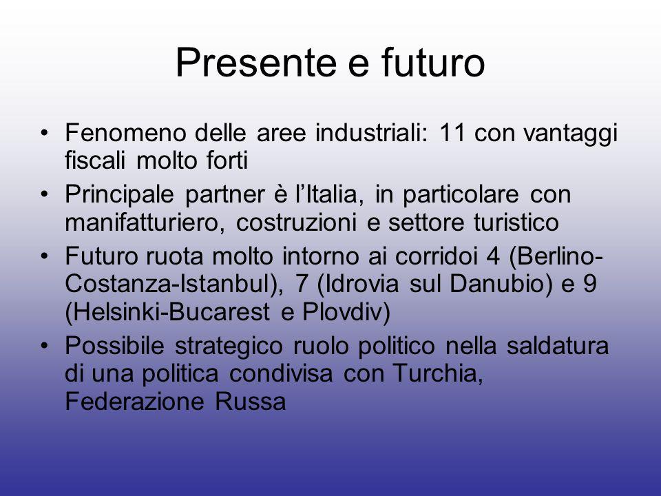 Presente e futuro Fenomeno delle aree industriali: 11 con vantaggi fiscali molto forti Principale partner è lItalia, in particolare con manifatturiero