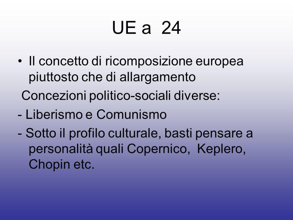 UE a 24 Il concetto di ricomposizione europea piuttosto che di allargamento Concezioni politico-sociali diverse: - Liberismo e Comunismo - Sotto il pr
