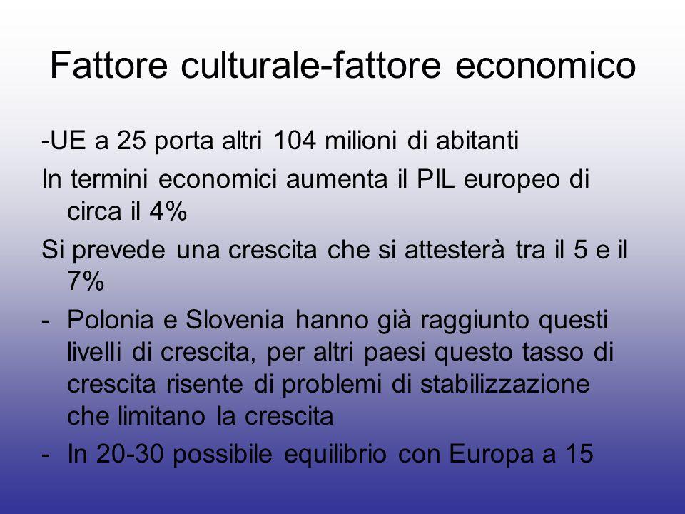 Fattore culturale-fattore economico -UE a 25 porta altri 104 milioni di abitanti In termini economici aumenta il PIL europeo di circa il 4% Si prevede