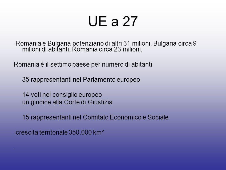 UE a 27 - Romania e Bulgaria potenziano di altri 31 milioni, Bulgaria circa 9 milioni di abitanti, Romania circa 23 milioni, Romania è il settimo paes