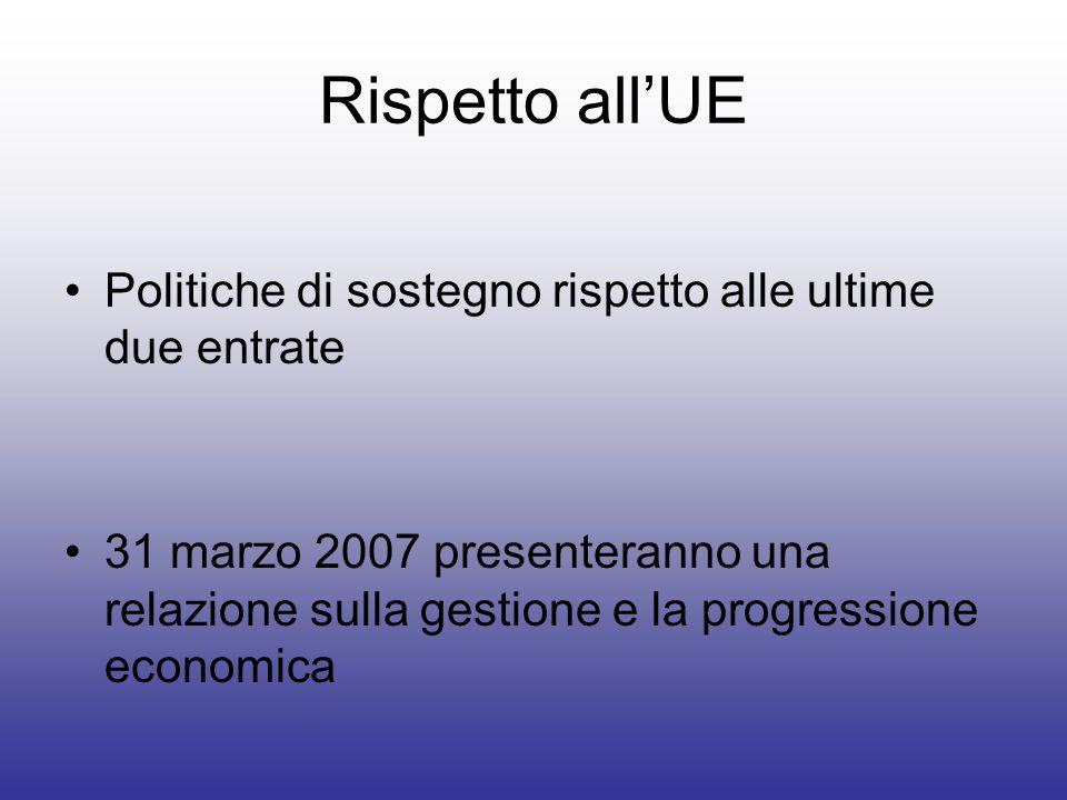 Rispetto allUE Politiche di sostegno rispetto alle ultime due entrate 31 marzo 2007 presenteranno una relazione sulla gestione e la progressione econo