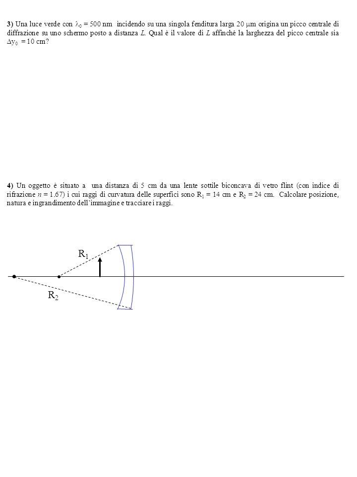 4) Un oggetto è situato a una distanza di 5 cm da una lente sottile biconcava di vetro flint (con indice di rifrazione n = 1.67) i cui raggi di curvat
