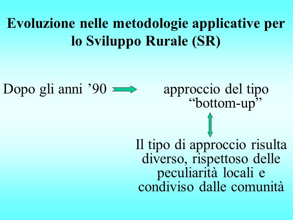 Evoluzione nelle metodologie applicative per lo Sviluppo Rurale (SR) Dopo gli anni 90approccio del tipo bottom-up Il tipo di approccio risulta diverso, rispettoso delle peculiarità locali e condiviso dalle comunità