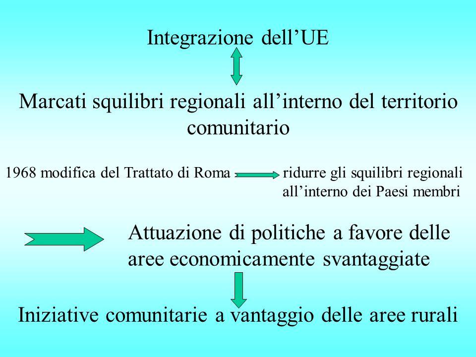 Integrazione dellUE Marcati squilibri regionali allinterno del territorio comunitario Attuazione di politiche a favore delle aree economicamente svantaggiate Iniziative comunitarie a vantaggio delle aree rurali 1968 modifica del Trattato di Roma ridurre gli squilibri regionali allinterno dei Paesi membri