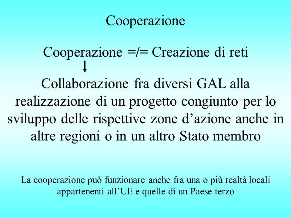 Cooperazione Cooperazione =/= Creazione di reti Collaborazione fra diversi GAL alla realizzazione di un progetto congiunto per lo sviluppo delle rispettive zone dazione anche in altre regioni o in un altro Stato membro La cooperazione può funzionare anche fra una o più realtà locali appartenenti allUE e quelle di un Paese terzo