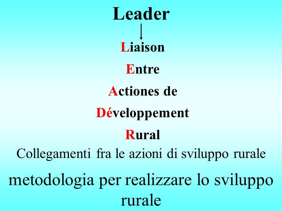 Liaison Entre Actiones de Développement Rural Leader Collegamenti fra le azioni di sviluppo rurale metodologia per realizzare lo sviluppo rurale