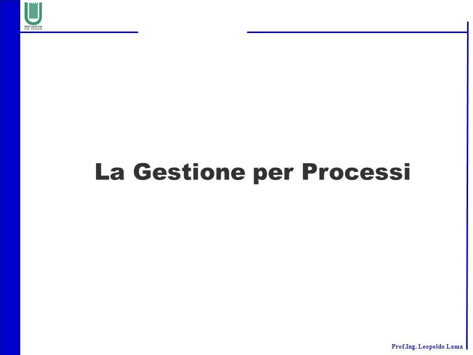Prof.Ing. Leopoldo Lama La Gestione per Processi
