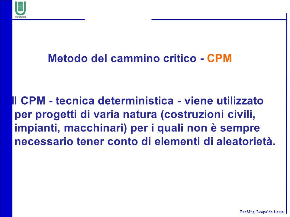 Prof.Ing. Leopoldo Lama Il CPM - tecnica deterministica - viene utilizzato per progetti di varia natura (costruzioni civili, impianti, macchinari) per