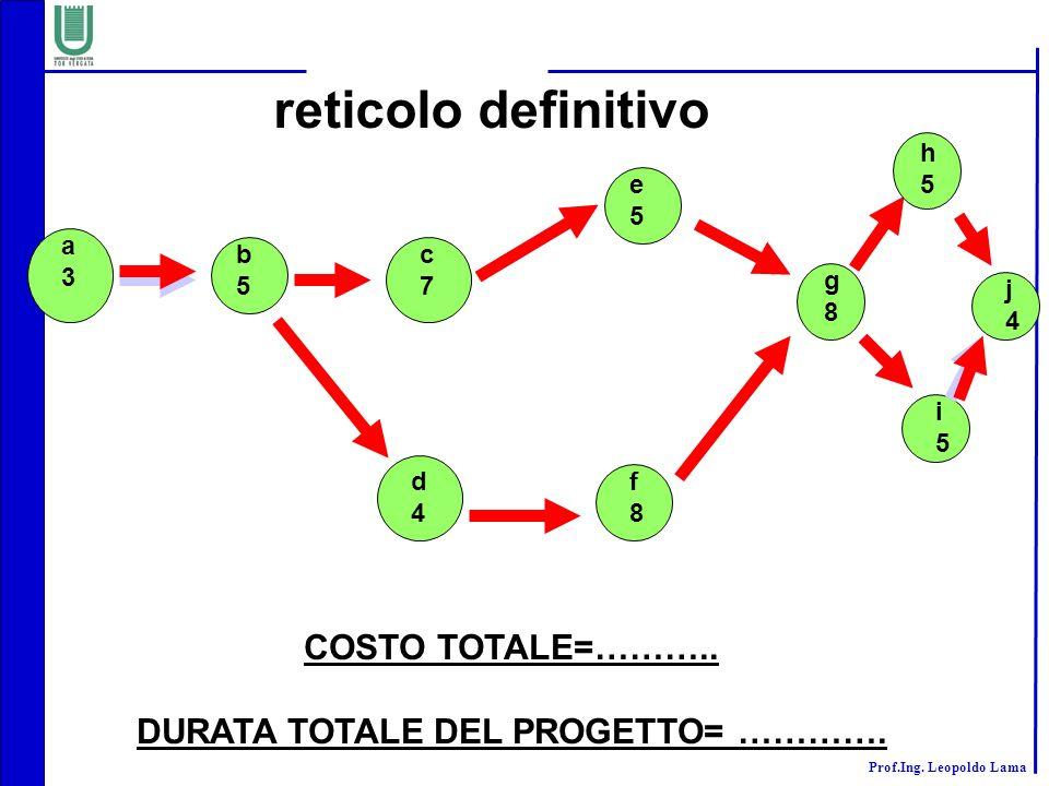 Prof.Ing. Leopoldo Lama reticolo definitivo a3a3 b5b5 c7c7 d4d4 e5e5 f8f8 g8g8 h5h5 i5i5 j4j4 COSTO TOTALE=……….. DURATA TOTALE DEL PROGETTO= ………….