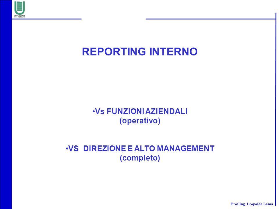 Prof.Ing. Leopoldo Lama REPORTING INTERNO Vs FUNZIONI AZIENDALI (operativo) VS DIREZIONE E ALTO MANAGEMENT (completo)