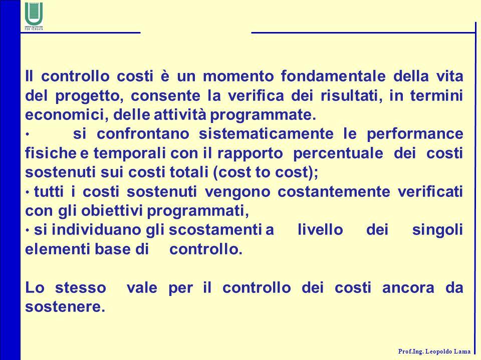 Prof.Ing. Leopoldo Lama Il controllo costi è un momento fondamentale della vita del progetto, consente la verifica dei risultati, in termini economici