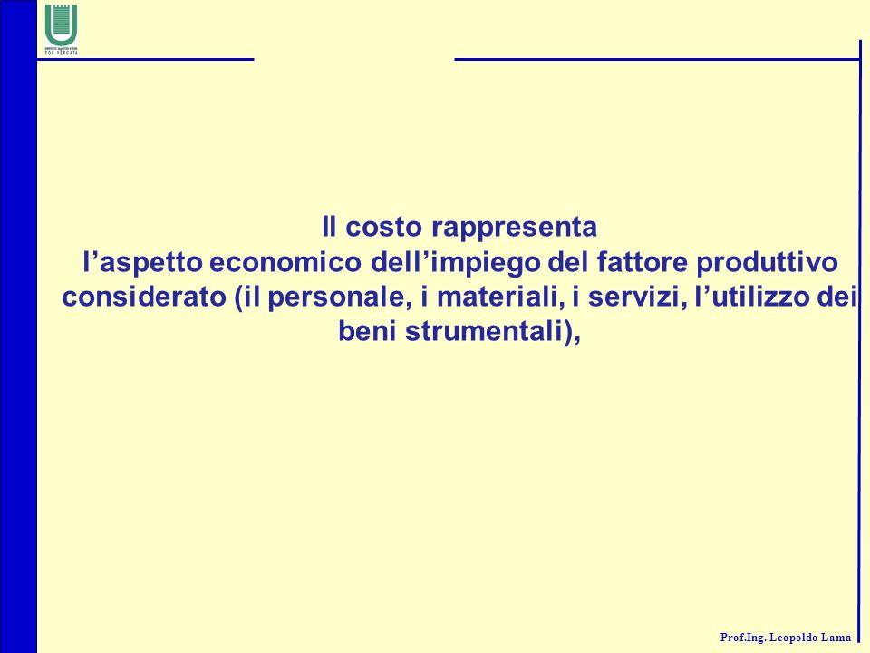 Prof.Ing. Leopoldo Lama Il costo rappresenta laspetto economico dellimpiego del fattore produttivo considerato (il personale, i materiali, i servizi,