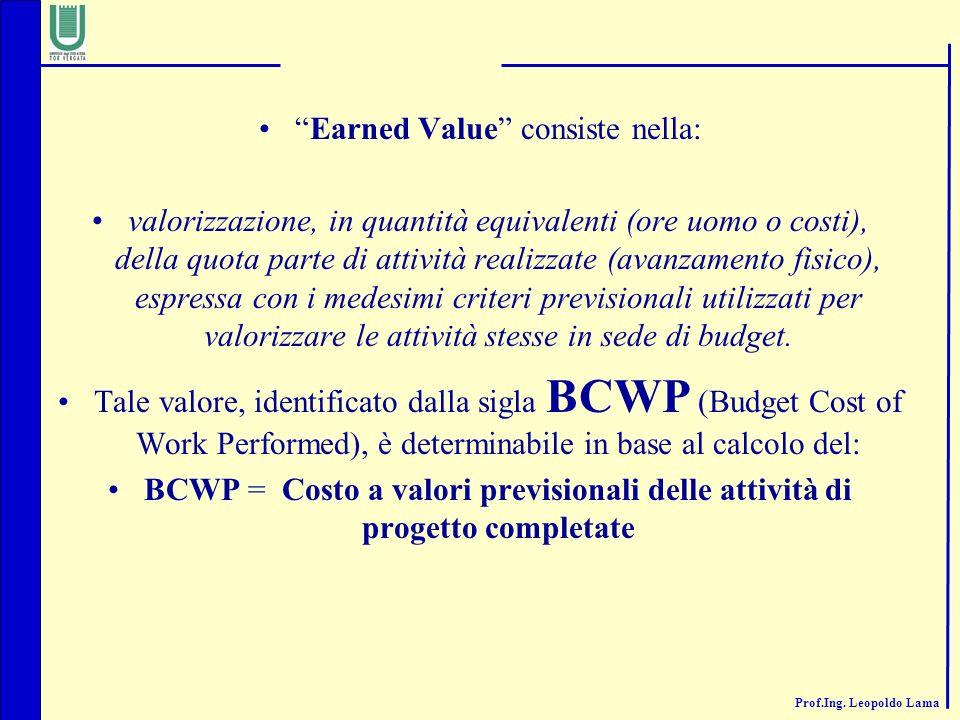 Prof.Ing. Leopoldo Lama Earned Value consiste nella: valorizzazione, in quantità equivalenti (ore uomo o costi), della quota parte di attività realizz